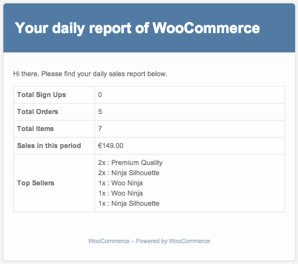 wc sales report email template